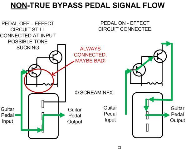 true bypass vs buffered effects pedals effects pedal tutorials rh worshipgtr com